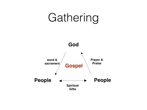 Gospel Centered.001